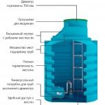 Монтаж пластикового кессона для скважины, Уфа
